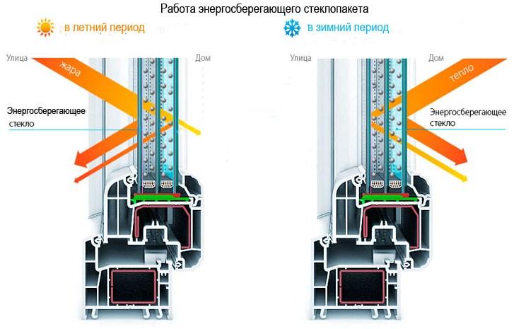 energosber-paket